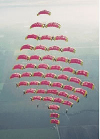 Display Parachutes